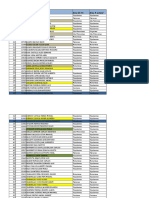 Data Flota 2014
