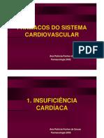 Farmacos Cardiovascular