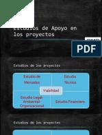 3. Estudio de Mercados Del Proyecto