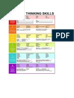 c Thinking Skill
