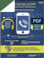 Infografía recurso vs @PGR_mx sobre solicitudes a jueces para realizar intervenciones telefónicas