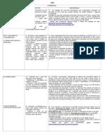 Planejamento Educação Física 3º Bimestre