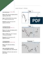 Estilos de inversores en forex