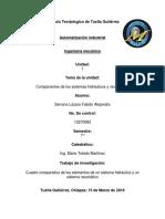 Cuadro comparativos de los circuitos hidraulicos y neumatico-Fabian Alejandro Serrano Lazaro- Automatizacion industrial-Tarea 2.pdf