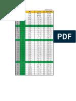 24-analisis-de-dosificaciones.xlsx