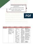 Soalegria-Cuadro comparativo de los títulos de crédito y sus características.docx
