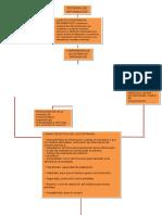 mapaconceptualsistemasdeinformacion3-140825170716-phpapp01