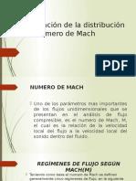 Simulación de La Distribución Del Numero de Mach