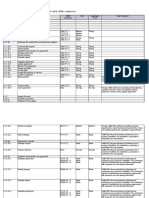 ISO-15288 to CMMI Mapping NDIA Published