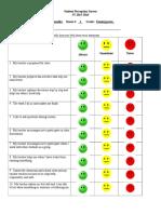 sy15-16 student perception survey