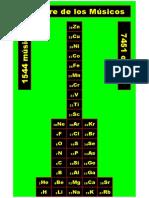 Torre de los Músicos 887-3863