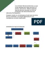 Creación de Empresa (CONTABILIDAD EN LAS ORGANIZACIONES)