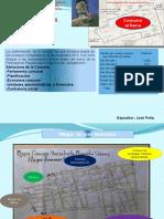 Presentación1 Del Plan