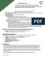 Immunization Checklist
