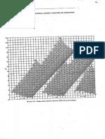 Anteproyecto Compresores Axiales