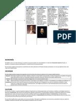 Contexto Histórico. Segunda Mitad Del Siglo XIX