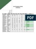 Listas de PI &IDs