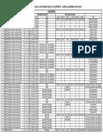 Planificación Horaria Sede Valencia 2015-2016