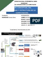54664411-Mapa-Conceptual-Componentes-Del-PC.pptx