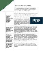 report on progress of professional portfolio