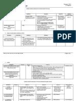 Anat 6.3 GSA Appendix_Esguerra