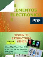 CLASIFICACIÓN DE ELECTRONICOS