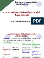 03 Clase Enfoque Psicologico_ Factores Inteligencia