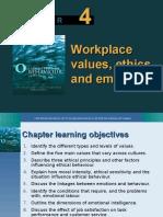 Organizational Behivor