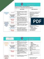 Cartel Competencias y Capacidades 2016