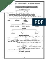 مذكرة في قواعد اللغة الانجليزية