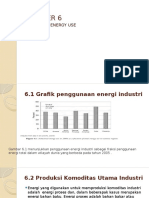 Industrial Energy Use