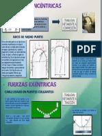 Fuerzas Concentricas y Excentricas PDF