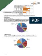 CLAT 2016 Analysis