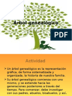 Árbol genealogico