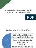 Planeacion de La Red De Distribucion