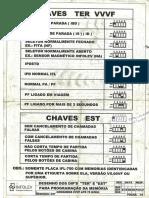 Programação Das Chaves