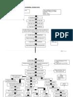 PATHOPHYSIOLOGY OF LEFT CEREBRAL INFARCTION.docx