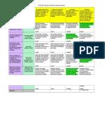 portfolio self-assessment 10 pt sheet  1  edu 299