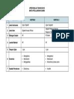 FORMAT MATA PELAJARAN SAINS UPSR MULAI 2016.pdf
