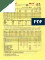 Akg Pvc Price List 2013