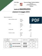 Madruzzo