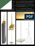 GMartin_poster_PFE2010_GC.pdf