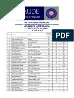 Clasificación General 2016