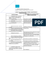 Modos de Verificación de Las Certificaciones Definidas Como Previas en Infraestructura