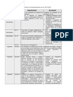 REQUISITOS LEGALES SYSO