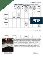 tip up visualprincipleselementsmatrixtemplate