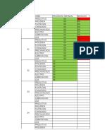 Control Ingreesos Datos Kpi