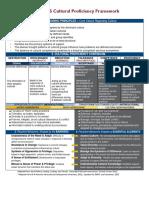 Dmps Cp Framework