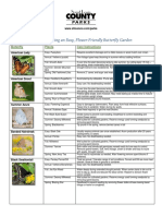 Palm management in south america arecaceae coconut butterfly garden guide easy fandeluxe Choice Image