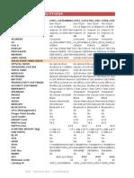 Lista de Precios Ingram - Dell (Mayo 2016)
